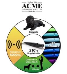 SIFFLET ACME 210 1/2 (Cordon offert)