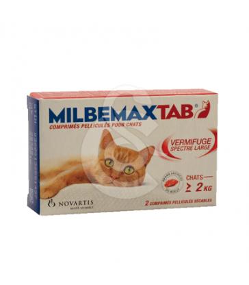 Milbemaxtab Chat
