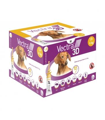 VECTRA 3D 1.5-4KG x 12 PIPETTES