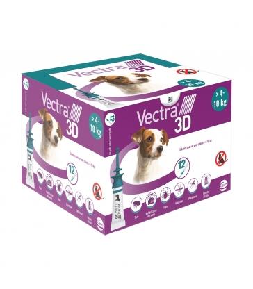 VECTRA 3D 4-10KG x 12 PIPETTES